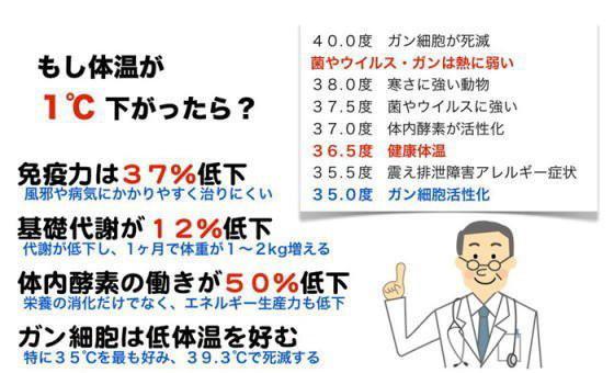 体温 (1).jpg