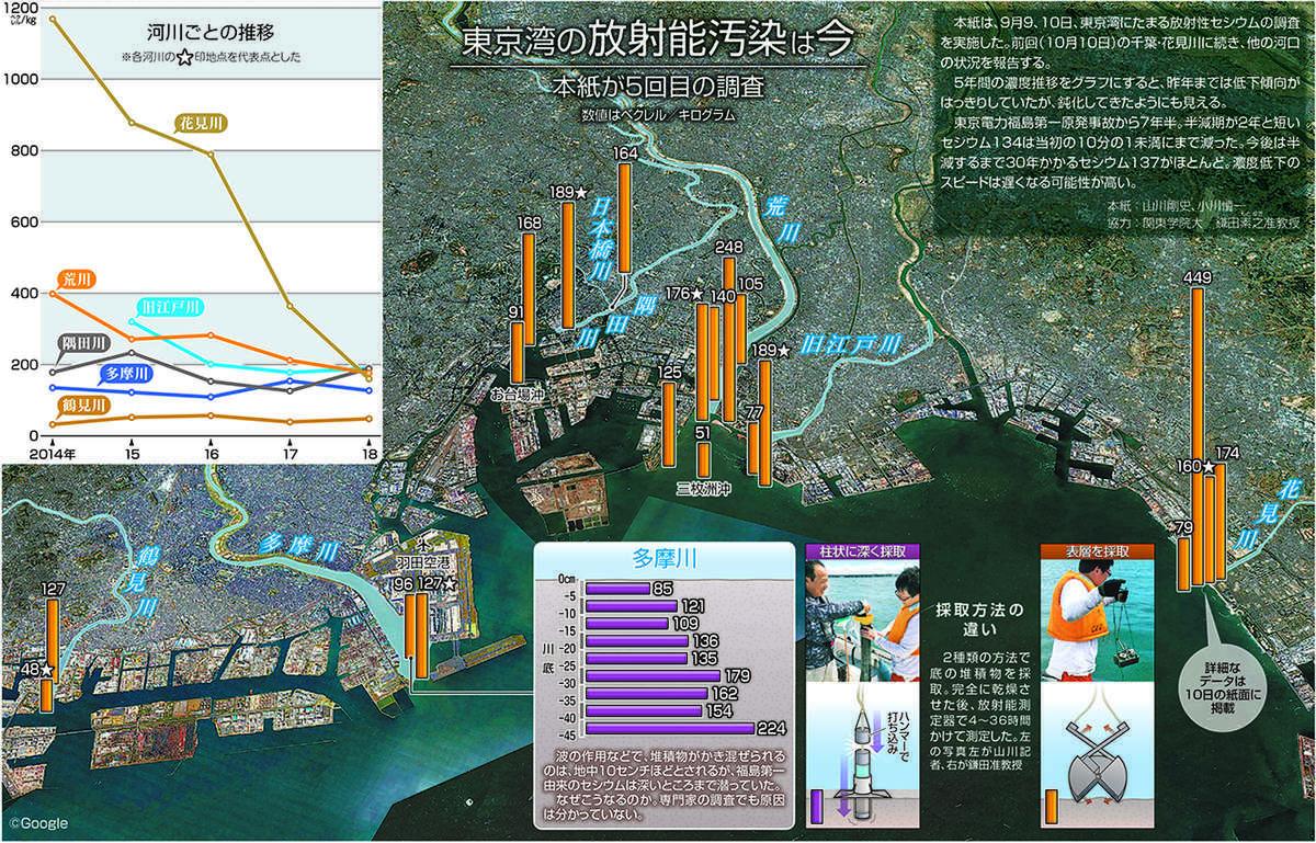 東京湾放射能汚染new.jpg