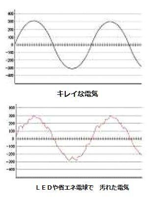 LEDdirtyelectricity.jpg