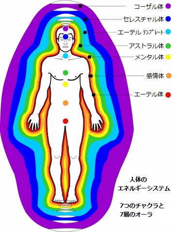 aura body 1.png