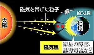 geomagneticstorm.jpg