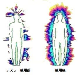 human-aura-energy-fields.jpg