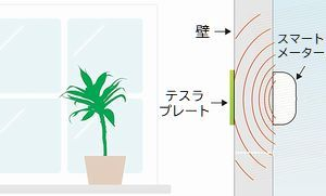smartmeter-wall.jpg