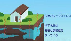 undergroundwater.jpg